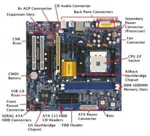 https://www.informationq.com/information-of-computer-motherboard/