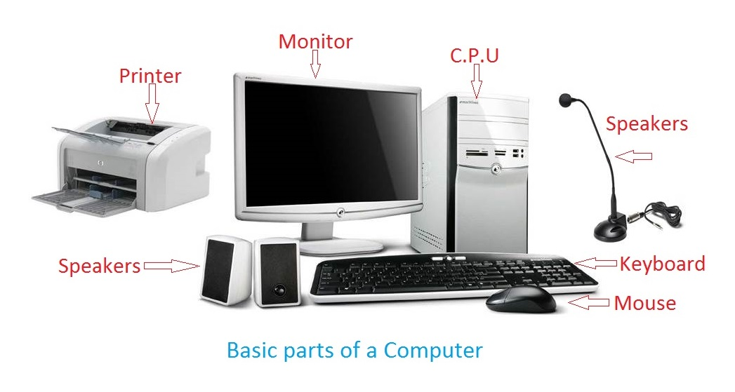 Basic Parts of a Computer with Devices