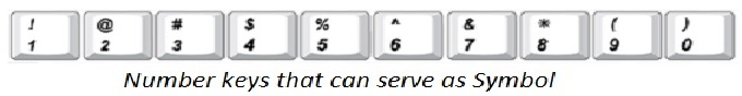Number keys that can serve as Symbol keys