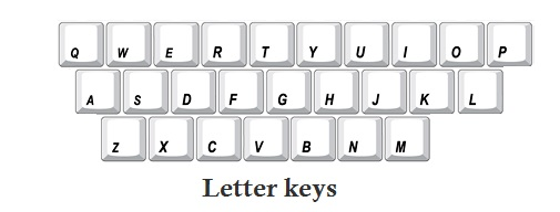 About The puter Keyboard keys information for Kids