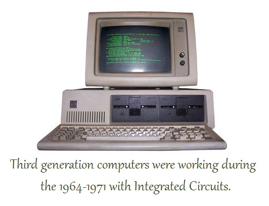 Computer Generations classified into Five types ...