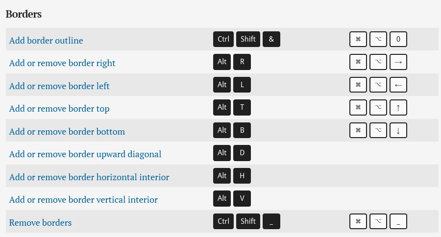 microsoft excel keyboard shortcut keys list for pc and mac