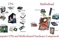Computer Hardware Basics and its Components