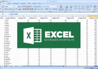 ALL Excel Sheet Shortcuts at One Place