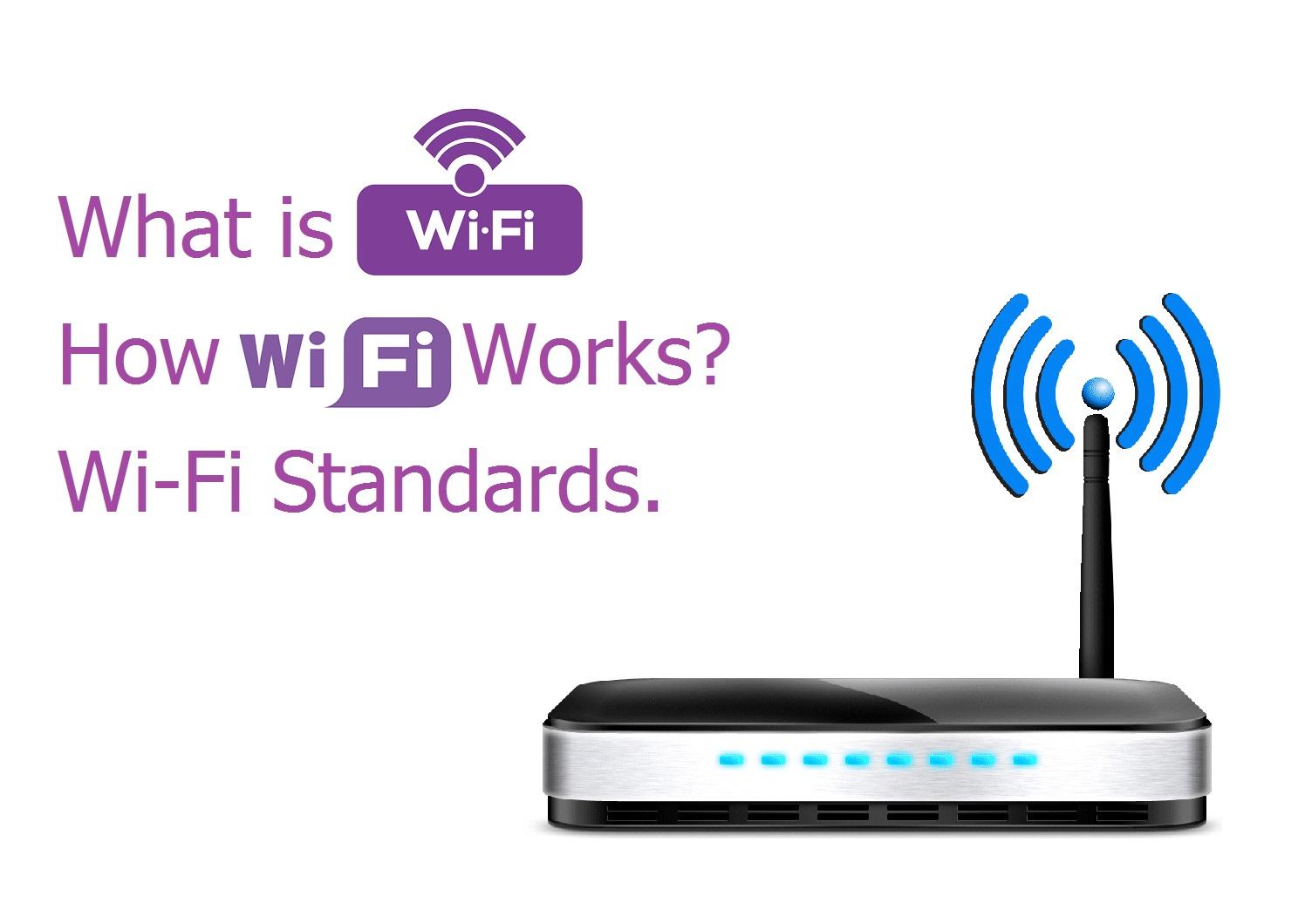 Wi-Fi(Wireless Fidelity)
