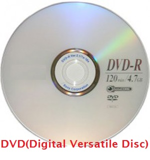 DVD  sc 1 st  InformationQ.com & What is Computer Memory? How many types of Computer Memory ...