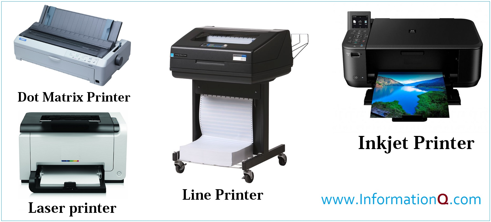 Computer Input Device Printers Are of Different Types