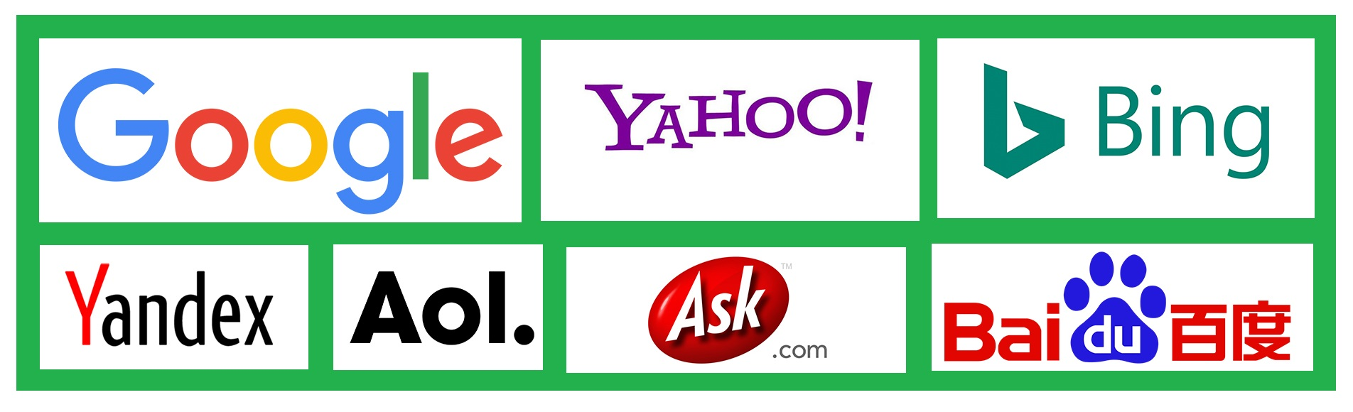 List of Top 10 Most Popular Search Engines In the World