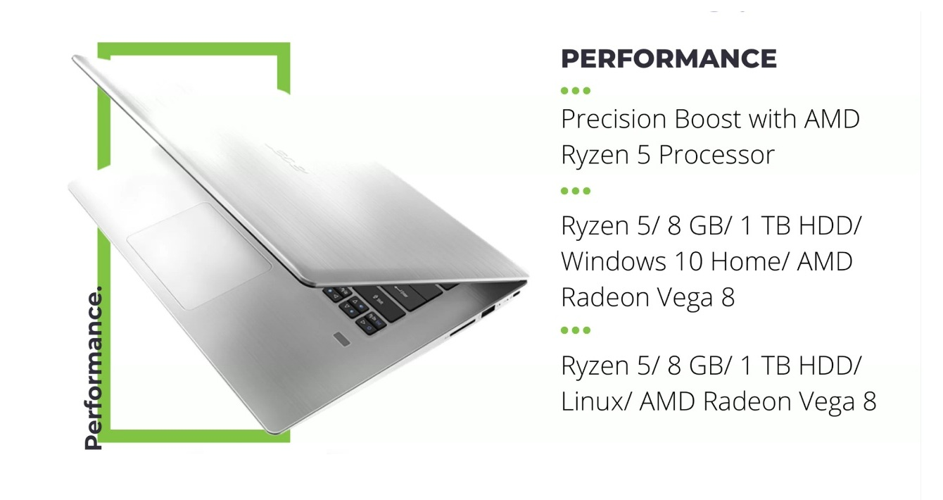 Acer Swift 3 Ryzen 5 Quad Core - (8 GB/1 TB HDD/Linux and Windows) SF315-41 Laptop