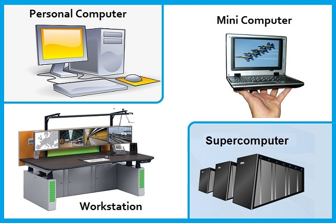 Computer Classification by Size and Power